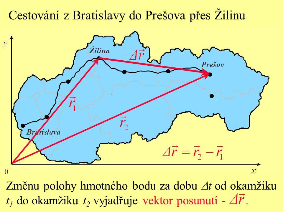 Cestování z Bratislavy do Prešova přes Žilinu Bratislava Žilina Prešov Změnu polohy hmotného bodu za dobu  t od okamžiku t 1 do okamžiku t 2 vyjadřuj