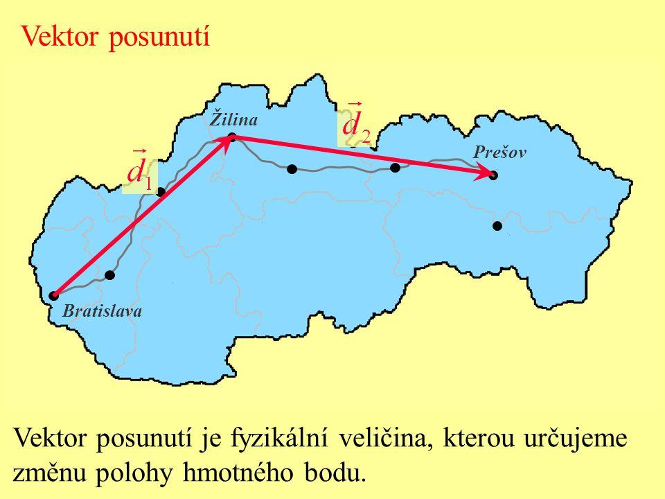 Vektor posunutí je fyzikální veličina, kterou určujeme změnu polohy hmotného bodu. Vektor posunutí Bratislava Žilina Prešov