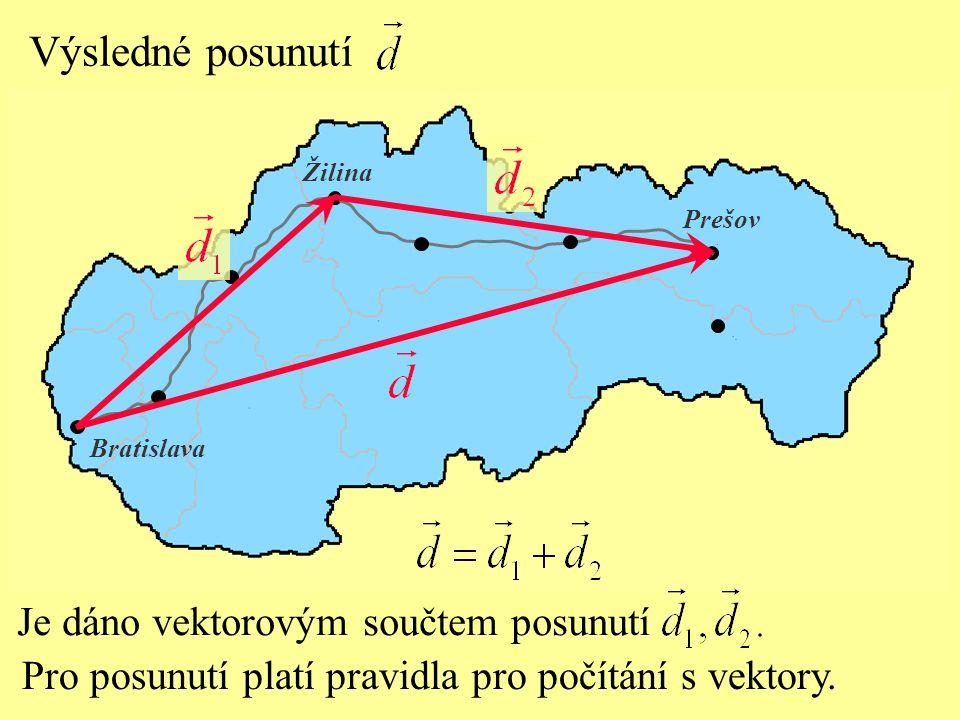 s - dráha uražená z Bratislavy do Prešova d - velikost posunutí Porovnání dráhy a velikosti posunutí tělesa Bratislava Prešov Žilina