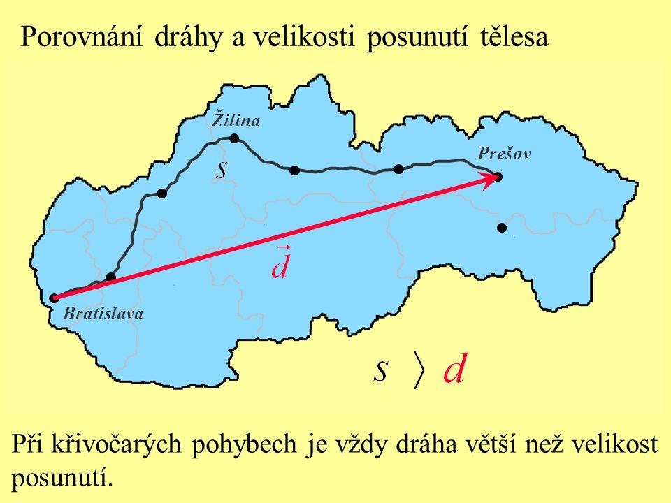 Při křivočarých pohybech je vždy dráha větší než velikost posunutí. Bratislava Prešov Žilina Porovnání dráhy a velikosti posunutí tělesa