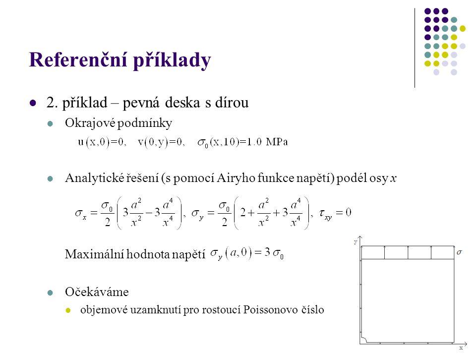 Referenční příklady 2. příklad – pevná deska s dírou Okrajové podmínky Analytické řešení (s pomocí Airyho funkce napětí) podél osy x Maximální hodnota