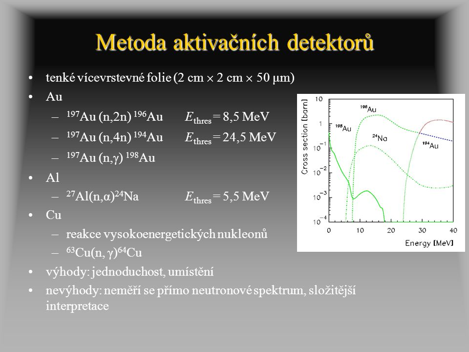 Metoda aktivačních detektorů tenké vícevrstevné folie (2 cm  2 cm  50 μm) Au – 197 Au (n,  n) 196 Au E thres = 8,5 MeV – 197 Au (n,  n) 194 Au E t