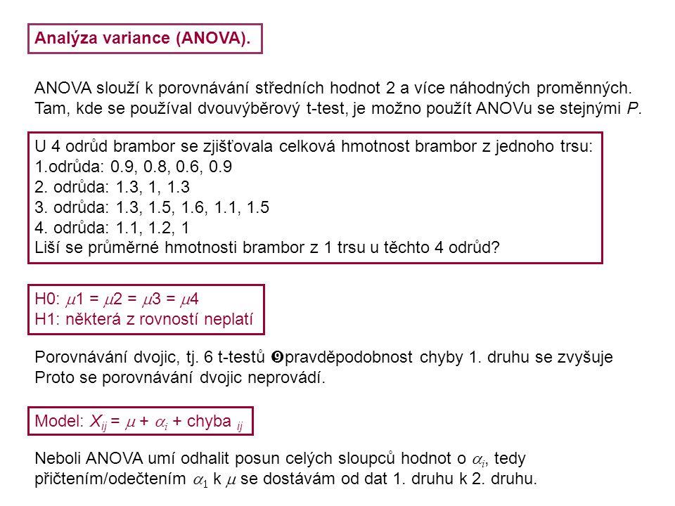 Analýza variance (ANOVA). ANOVA slouží k porovnávání středních hodnot 2 a více náhodných proměnných. Tam, kde se používal dvouvýběrový t-test, je možn