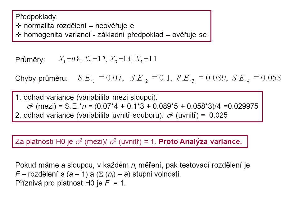 Předpoklady.  normalita rozdělení – neověřuje e  homogenita variancí - základní předpoklad – ověřuje se Průměry: Chyby průměru: 1. odhad variance (v
