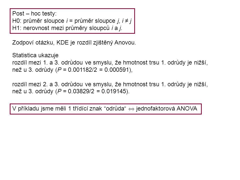 Post – hoc testy: H0: průměr sloupce i = průměr sloupce j, i ≠ j H1: nerovnost mezi průměry sloupců i a j. Zodpoví otázku, KDE je rozdíl zjištěný Anov