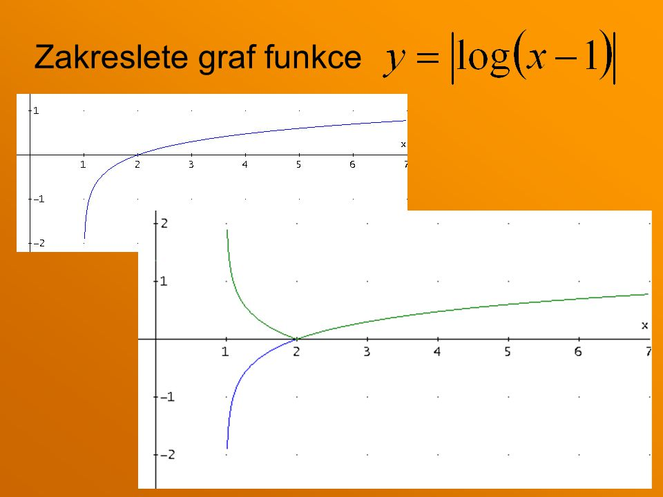 Zakreslete graf funkce
