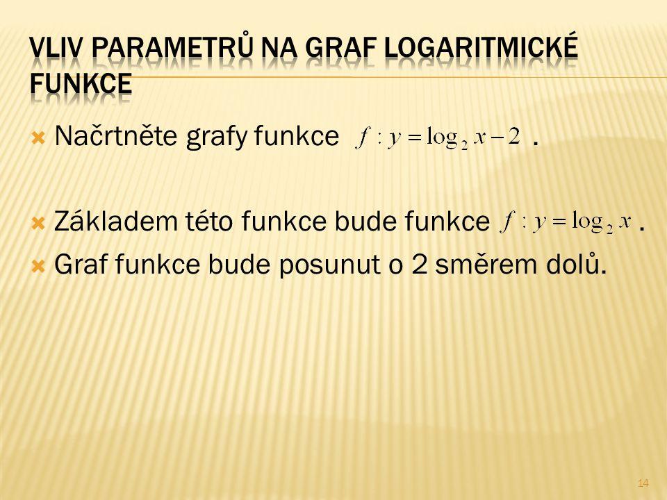  Načrtněte grafy funkce.  Základem této funkce bude funkce.  Graf funkce bude posunut o 2 směrem dolů. 14