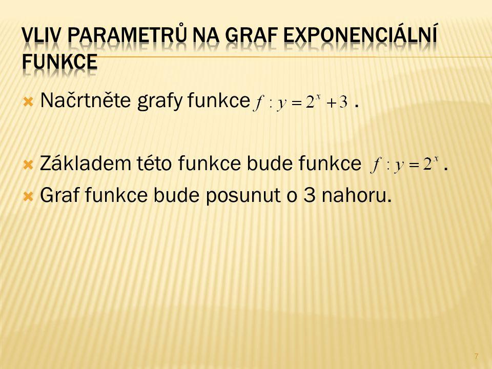  Načrtněte grafy funkce.  Základem této funkce bude funkce.  Graf funkce bude posunut o 3 nahoru. 7