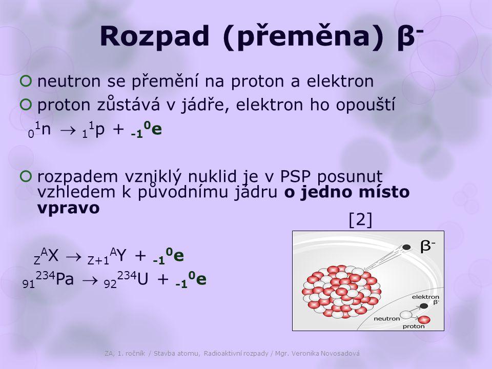 Rozpad (přeměna) β -  neutron se přemění na proton a elektron  proton zůstává v jádře, elektron ho opouští 0 1 n  1 1 p + -1 0 e  rozpadem vzniklý nuklid je v PSP posunut vzhledem k původnímu jádru o jedno místo vpravo Z A X  Z+1 A Y + -1 0 e 91 234 Pa  92 234 U + -1 0 e ZA, 1.
