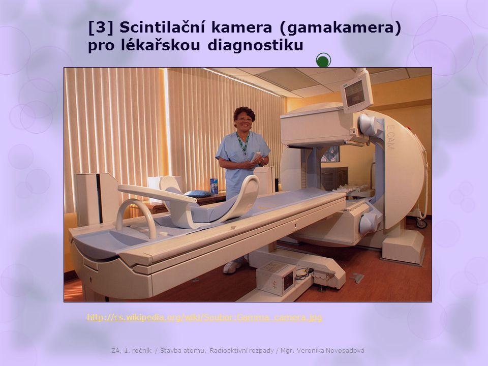 [3] Scintilační kamera (gamakamera) pro lékařskou diagnostiku http://cs.wikipedia.org/wiki/Soubor:Gamma_camera.jpg ZA, 1. ročník / Stavba atomu, Radio