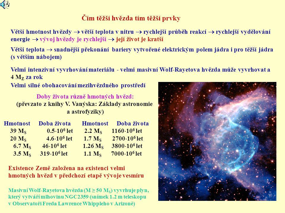 Čím těžší hvězda tím těžší prvky Větší hmotnost hvězdy  větší teplota v nitru  rychlejší průběh reakcí  rychlejší vydělování energie  vývoj hvězdy
