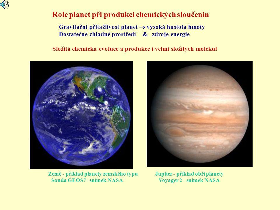 Role planet při produkci chemických sloučenin Gravitační přitažlivost planet  vysoká hustota hmoty Dostatečně chladné prostředí  zdroje energie Slož