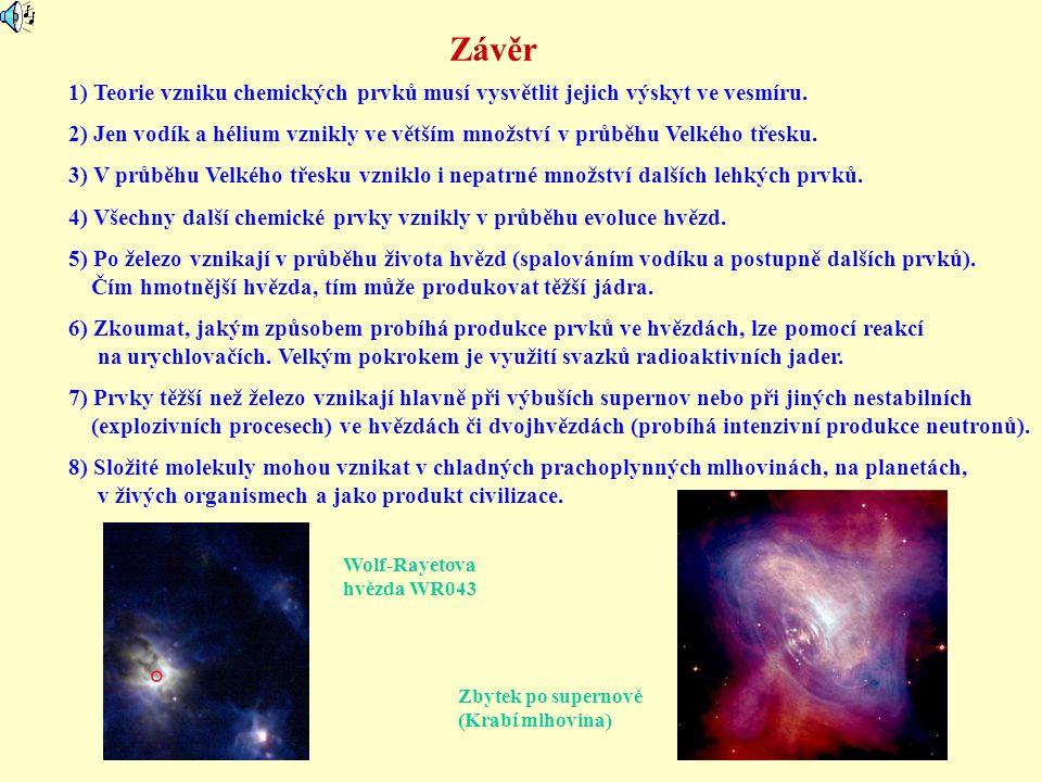 Závěr 1) Teorie vzniku chemických prvků musí vysvětlit jejich výskyt ve vesmíru. 2) Jen vodík a hélium vznikly ve větším množství v průběhu Velkého tř