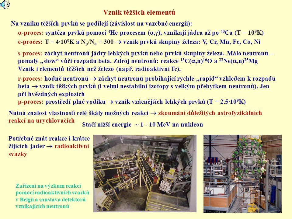 Vznik těžších elementů Na vzniku těžších prvků se podílejí (závislost na vazebné energii): α-proces: syntéza prvků pomocí 4 He procesem (α,γ), vznikaj
