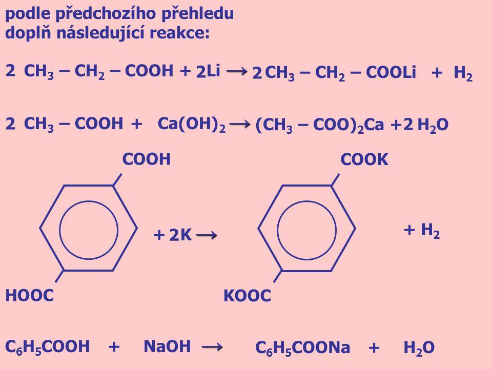 podle předchozího přehledu doplň následující reakce: → CH 3 – CH 2 – COOH + Li → → CH 3 – COOH + Ca(OH) 2 → → + K → → C 6 H 5 COOH + NaOH → COOH HOOC CH 3 – CH 2 – COOLi + H 2 (CH 3 – COO) 2 Ca + H 2 O + H 2 C 6 H 5 COONa + H 2 O COOK KOOC 2 2 2 2 2 2