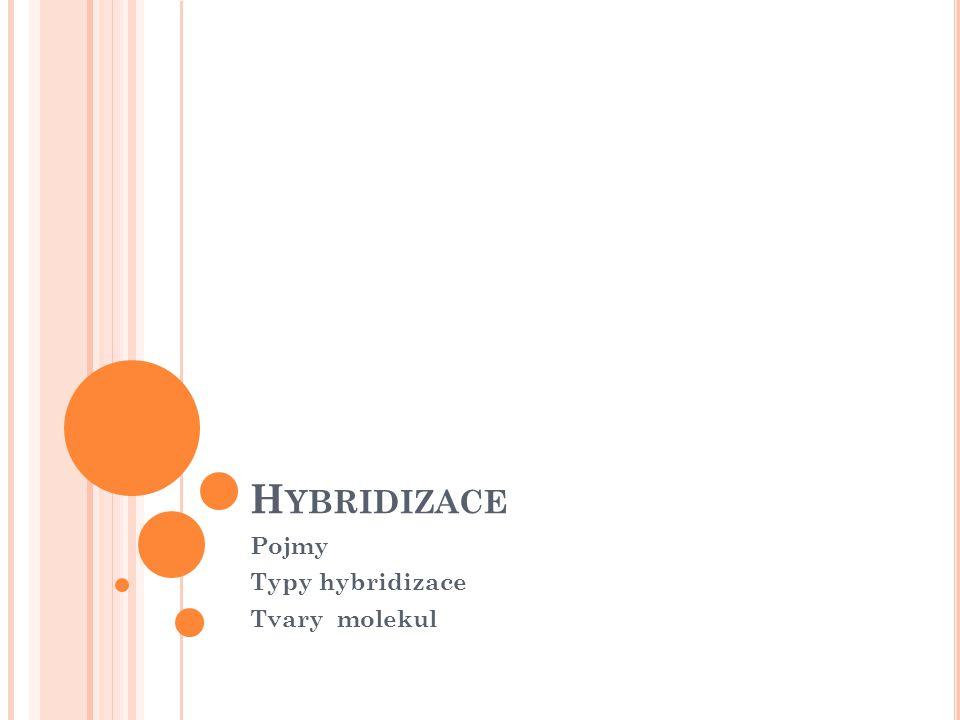 H YBRIDIZACE Pojmy Typy hybridizace Tvary molekul
