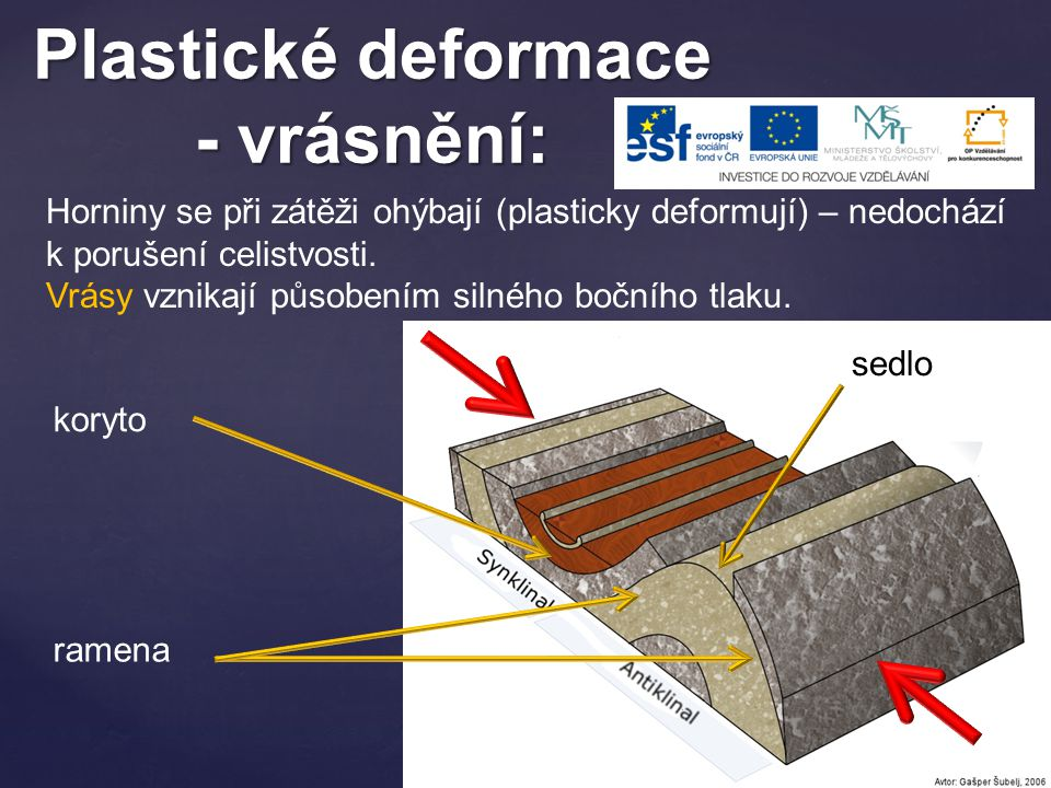 Plastické deformace - vrásnění: Horniny se při zátěži ohýbají (plasticky deformují) – nedochází k porušení celistvosti. Vrásy vznikají působením silné
