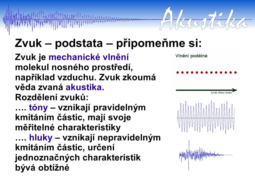 Zvuk – podstata – připomeňme si: Zvuk je mechanické vlnění molekul nosného prostředí, například vzduchu. Zvuk zkoumá věda zvaná akustika. Rozdělení zv