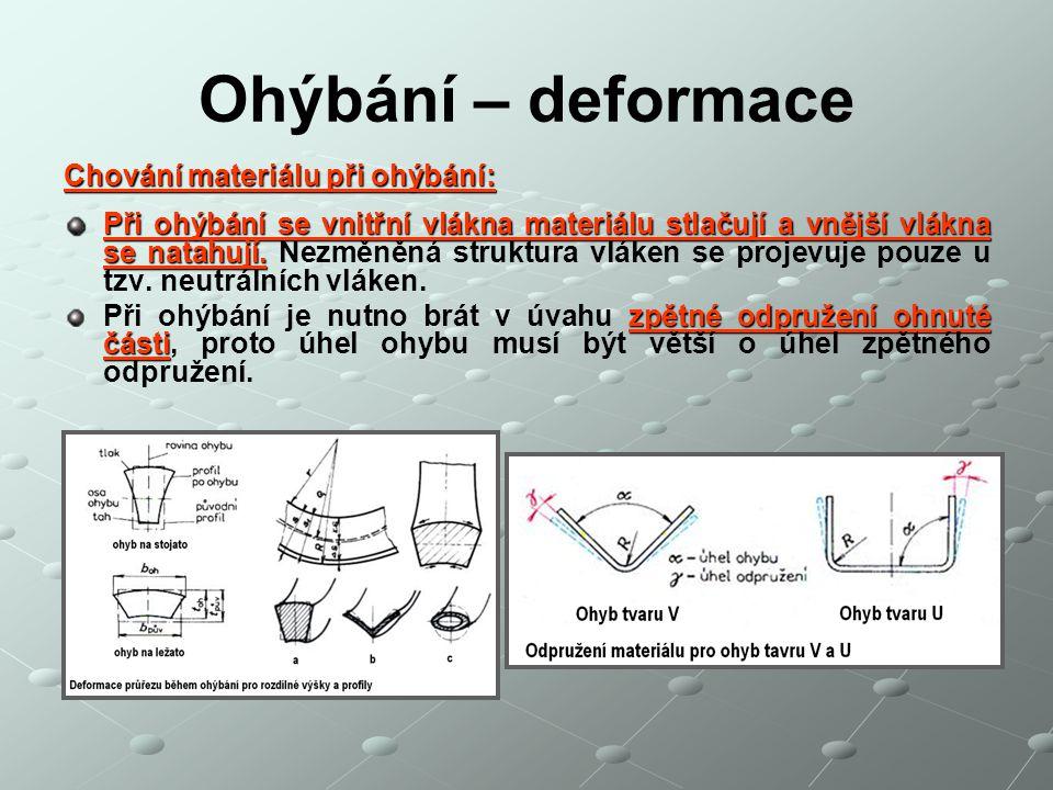 Ohýbání – deformace Chování materiálu při ohýbání: Při ohýbání se vnitřní vlákna materiálu stlačují a vnější vlákna se natahují. Při ohýbání se vnitřn