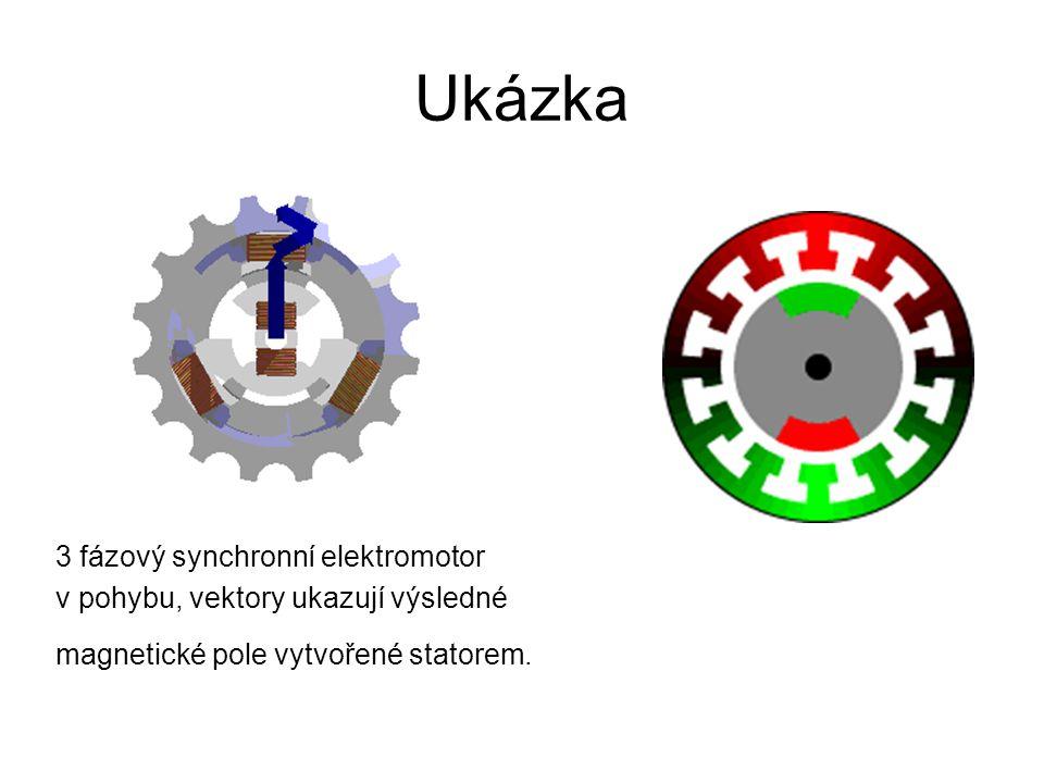 Ukázka 3 fázový synchronní elektromotor v pohybu, vektory ukazují výsledné magnetické pole vytvořené statorem.