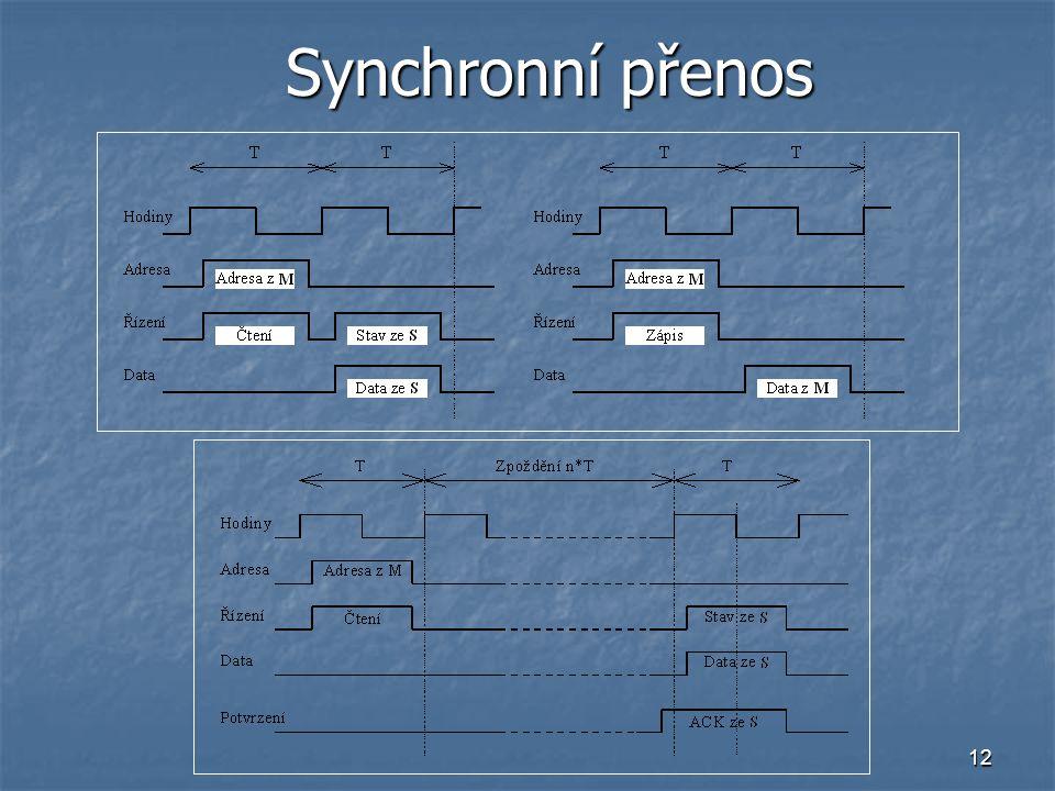 12 Synchronní přenos