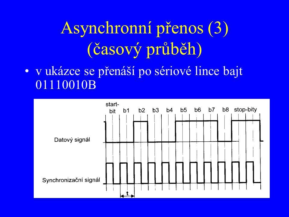 Asynchronní přenos (3) (časový průběh) v ukázce se přenáší po sériové lince bajt 01110010B