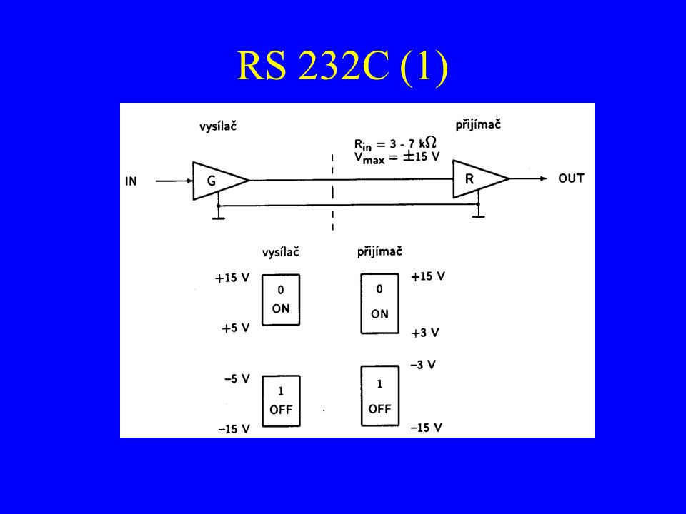 RS 232C (1)