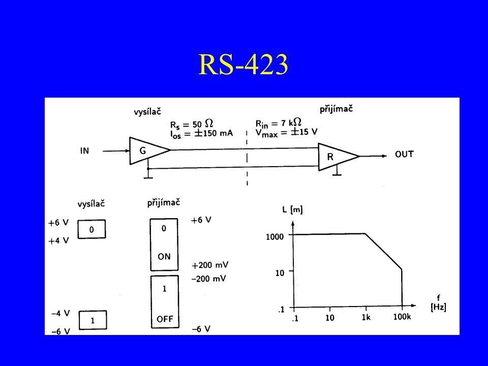 RS-423
