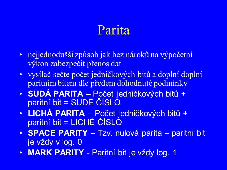 Parita nejjednodušší způsob jak bez nároků na výpočetní výkon zabezpečit přenos dat vysílač sečte počet jedničkových bitů a doplní doplní paritním bitem dle předem dohodnuté podmínky SUDÁ PARITA – Počet jedničkových bitů + paritní bit = SUDÉ ČÍSLO LICHÁ PARITA – Počet jedničkových bitů + paritní bit = LICHÉ ČÍSLO SPACE PARITY – Tzv.