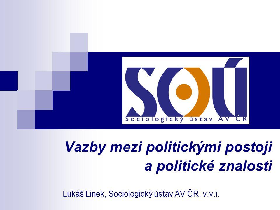 Vazby mezi politickými postoji a politické znalosti Lukáš Linek, Sociologický ústav AV ČR, v.v.i.