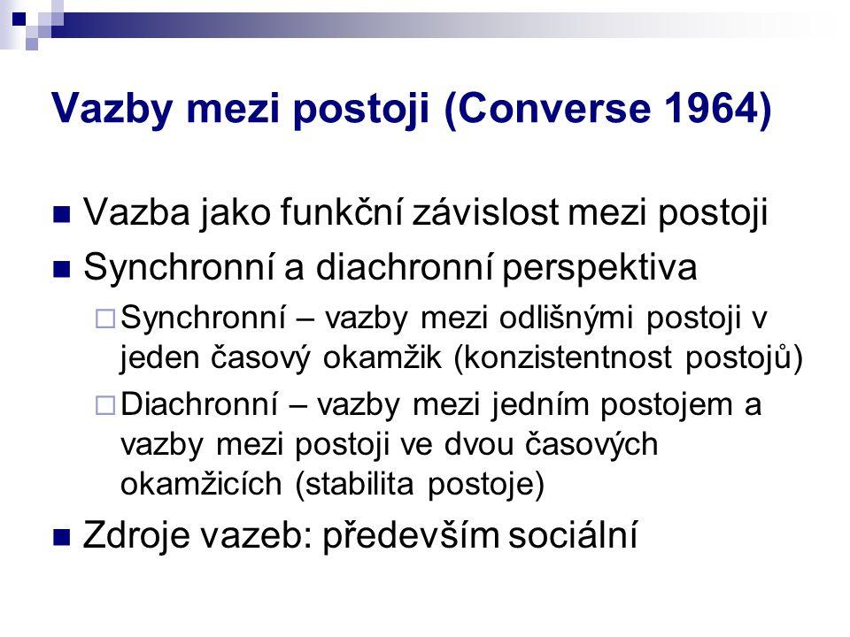 Vazby mezi postoji (Converse 1964) Vazba jako funkční závislost mezi postoji Synchronní a diachronní perspektiva  Synchronní – vazby mezi odlišnými postoji v jeden časový okamžik (konzistentnost postojů)  Diachronní – vazby mezi jedním postojem a vazby mezi postoji ve dvou časových okamžicích (stabilita postoje) Zdroje vazeb: především sociální