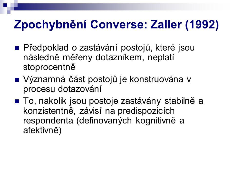 Zpochybnění Converse: Zaller (1992) Předpoklad o zastávání postojů, které jsou následně měřeny dotazníkem, neplatí stoprocentně Významná část postojů je konstruována v procesu dotazování To, nakolik jsou postoje zastávány stabilně a konzistentně, závisí na predispozicích respondenta (definovaných kognitivně a afektivně)