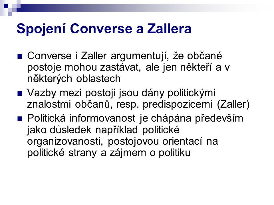 Spojení Converse a Zallera Converse i Zaller argumentují, že občané postoje mohou zastávat, ale jen někteří a v některých oblastech Vazby mezi postoji jsou dány politickými znalostmi občanů, resp.