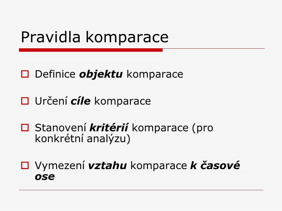Pravidla komparace  Definice objektu komparace  Určení cíle komparace  Stanovení kritérií komparace (pro konkrétní analýzu)  Vymezení vztahu kompa