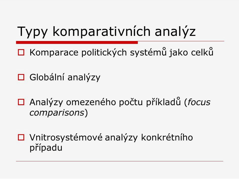 Typy komparativních analýz  Komparace politických systémů jako celků  Globální analýzy  Analýzy omezeného počtu příkladů (focus comparisons)  Vnit