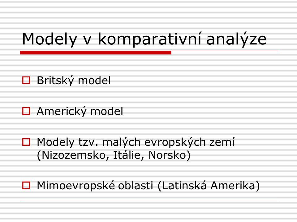 Modely v komparativní analýze  Britský model  Americký model  Modely tzv. malých evropských zemí (Nizozemsko, Itálie, Norsko)  Mimoevropské oblast