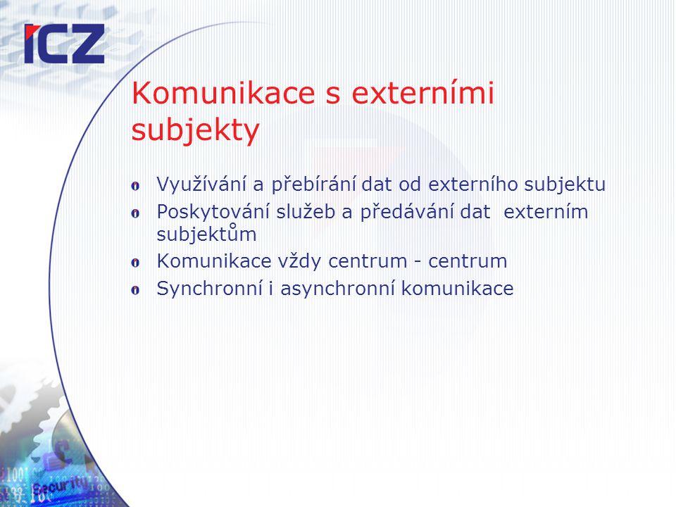 Komunikace s externími subjekty Využívání a přebírání dat od externího subjektu Poskytování služeb a předávání dat externím subjektům Komunikace vždy