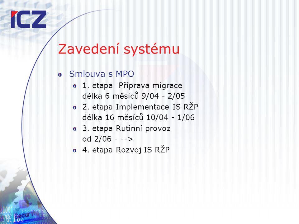 Zavedení systému Smlouva s MPO 1. etapa Příprava migrace délka 6 měsíců 9/04 - 2/05 2. etapa Implementace IS RŽP délka 16 měsíců 10/04 - 1/06 3. etapa