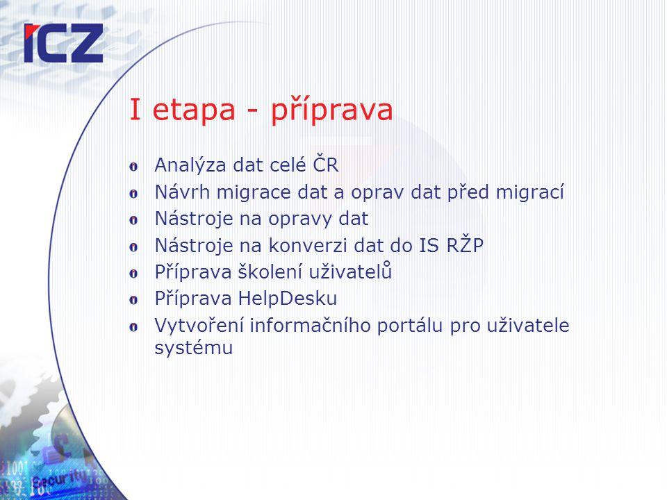 I etapa - příprava Analýza dat celé ČR Návrh migrace dat a oprav dat před migrací Nástroje na opravy dat Nástroje na konverzi dat do IS RŽP Příprava š