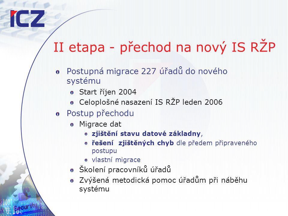 II etapa - přechod na nový IS RŽP Postupná migrace 227 úřadů do nového systému Start říjen 2004 Celoplošné nasazení IS RŽP leden 2006 Postup přechodu