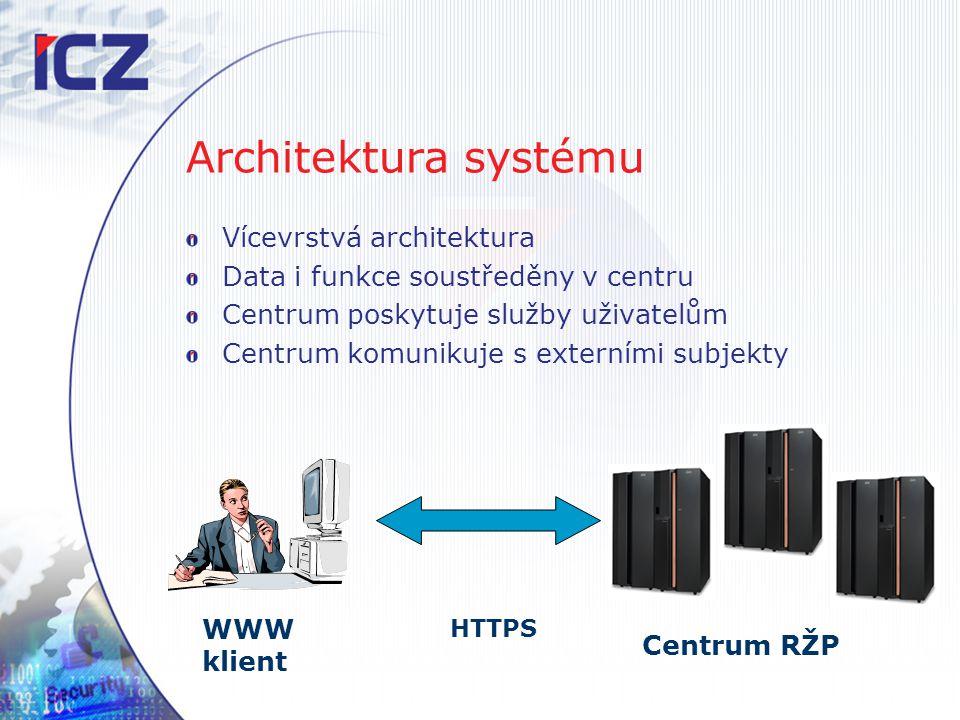 Architektura systému Vícevrstvá architektura Data i funkce soustředěny v centru Centrum poskytuje služby uživatelům Centrum komunikuje s externími sub