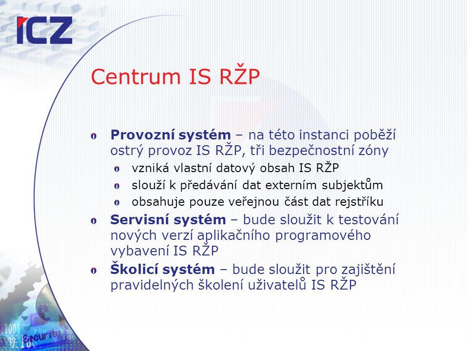 Centrum IS RŽP Provozní systém – na této instanci poběží ostrý provoz IS RŽP, tři bezpečnostní zóny vzniká vlastní datový obsah IS RŽP slouží k předáv