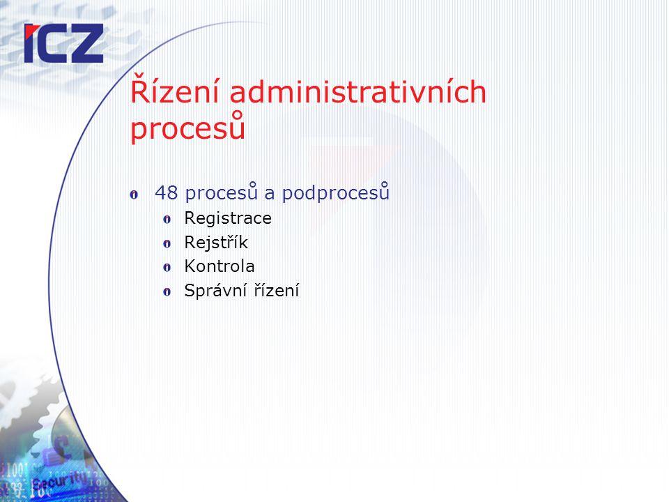 Řízení administrativních procesů 48 procesů a podprocesů Registrace Rejstřík Kontrola Správní řízení