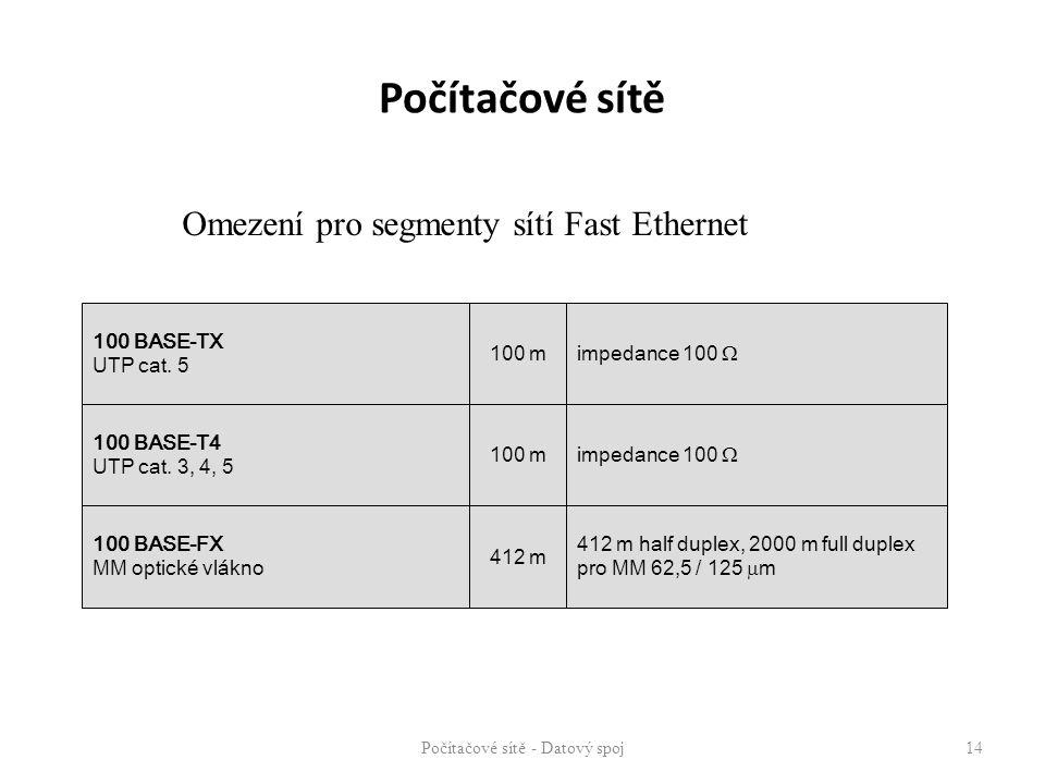Počítačové sítě - Datový spoj 14 100 BASE-TX UTP cat. 5 100 mimpedance 100  100 BASE-T4 UTP cat. 3, 4, 5 100 mimpedance 100  100 BASE-FX MM optické