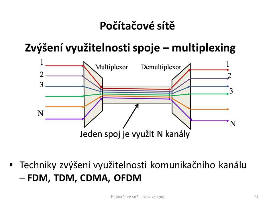 Zvýšení využitelnosti spoje – multiplexing Techniky zvýšení využitelnosti komunikačního kanálu – FDM, TDM, CDMA, OFDM Počítačové sítě - Datový spoj 21