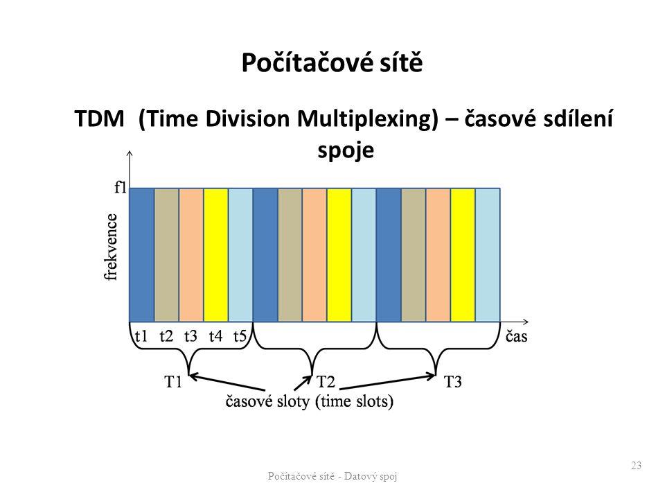 TDM (Time Division Multiplexing) – časové sdílení spoje Počítačové sítě - Datový spoj 23 Počítačové sítě