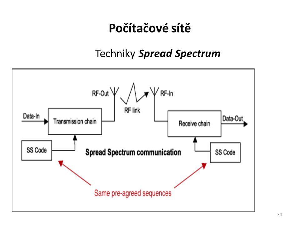 30 Techniky Spread Spectrum Počítačové sítě