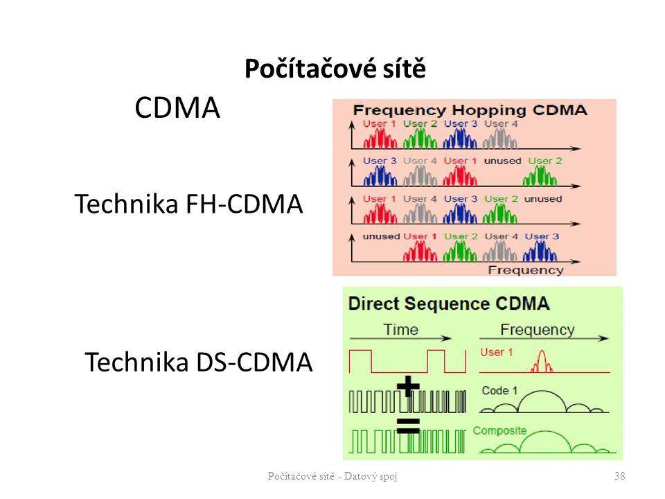 CDMA Počítačové sítě - Datový spoj 38 Technika DS-CDMA Technika FH-CDMA