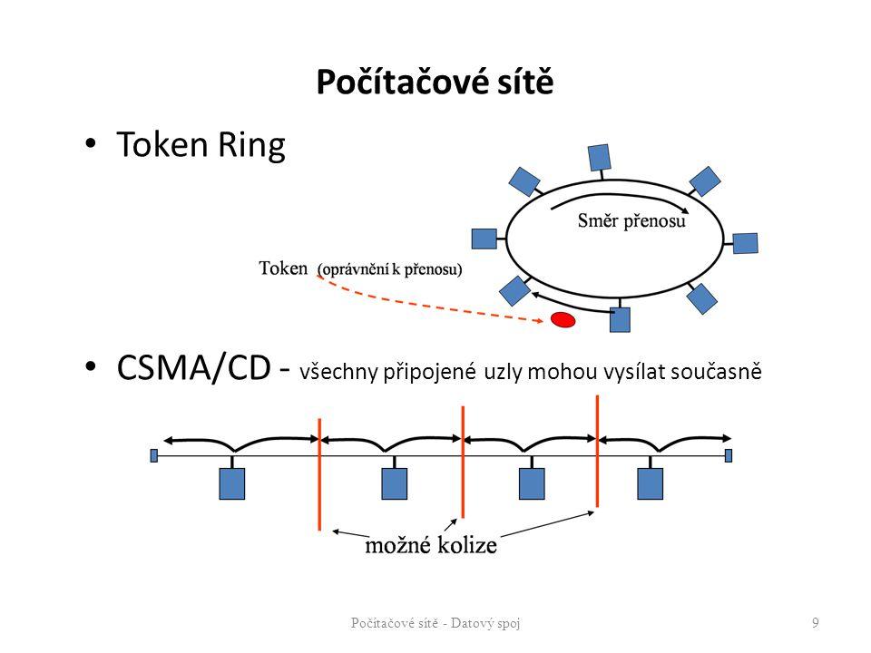 Token Ring CSMA/CD - všechny připojené uzly mohou vysílat současně Počítačové sítě - Datový spoj 9 Počítačové sítě
