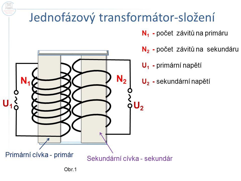 Jednofázový transformátor-složení U1U1 U2U2 N2N2 N1N1 Primární cívka - primár Sekundární cívka - sekundár N 1 - počet závitů na primáru N 2 - počet závitů na sekundáru U 1 - primární napětí U 2 - sekundární napětí Obr.1
